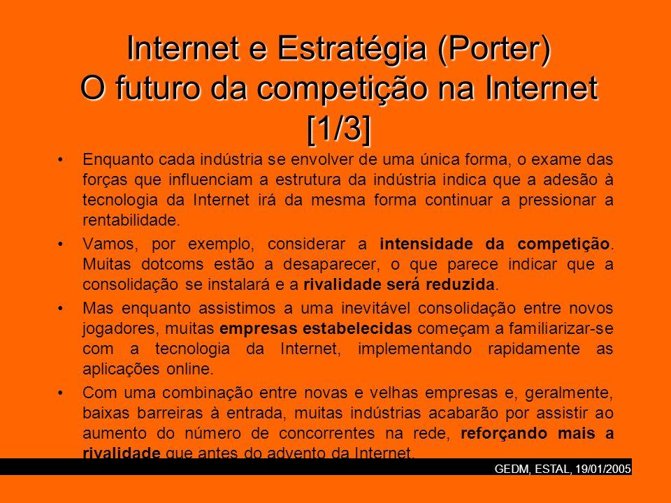 Internet e Estratégia (Porter) O futuro da competição na Internet [1/3]